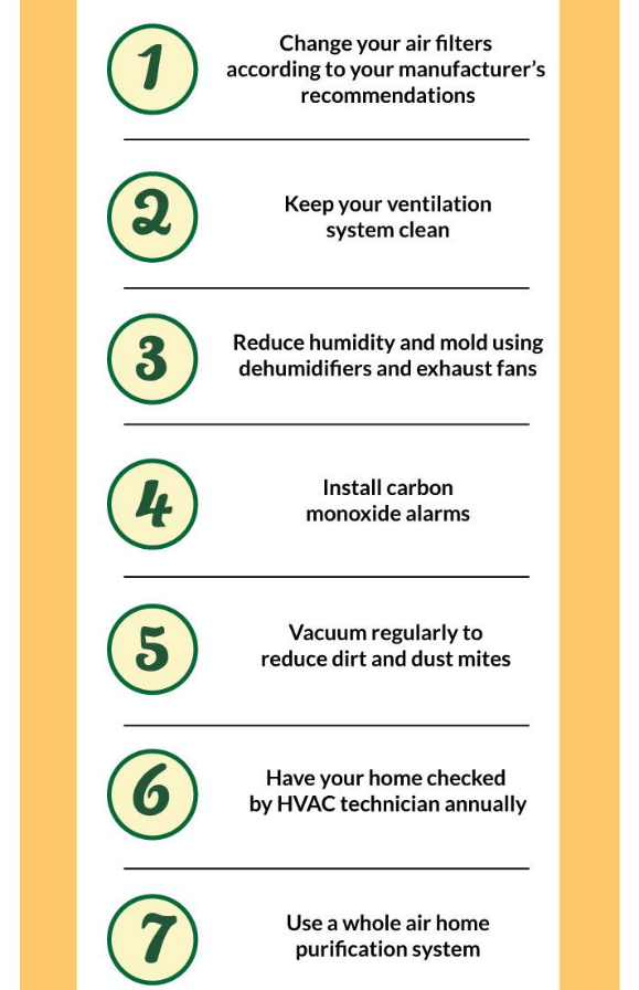 indoor air quality solutions.png