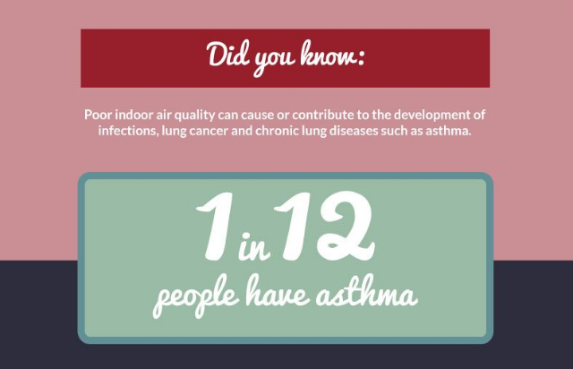 stats_on_asthma.png